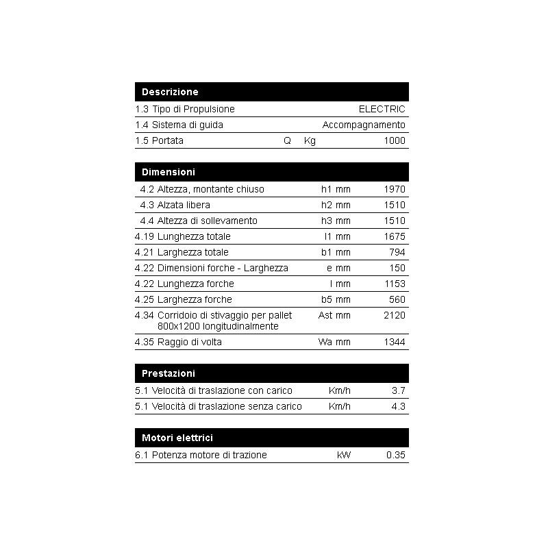 Transpallet con bilancia e stampante  Omologato